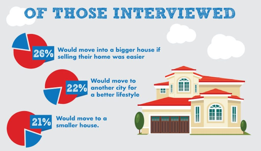 Opendoor Atlanta Survey easier home selling